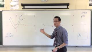 Modifications of x² (1 of 2: Review of Shifts)