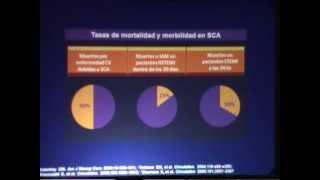 Uso del ticagrelor en el síndrome coronario agudo