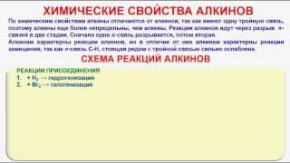 № 34. Органическая химия. Тема 11. Алкины. Часть 5. Химические свойства алкинов