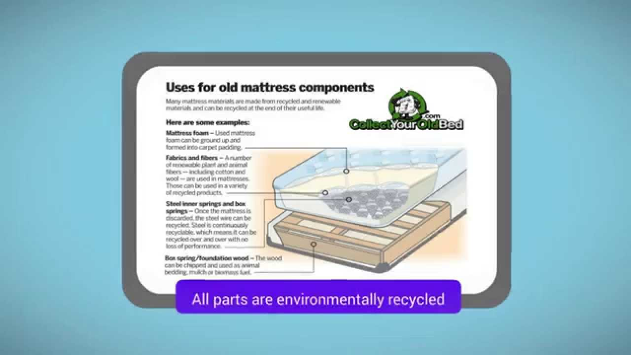 how to dispose of an old mattress and recycle it in the uk youtube