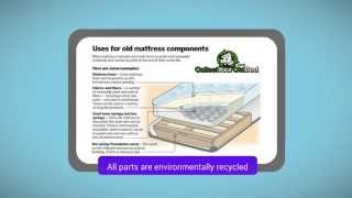 Free Mattress Recycling Alot