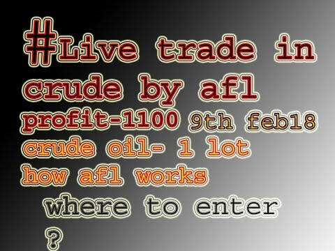 # 09-02-2018 Live trade using afl buy signal and crossover  profit - 1100.. rs ..