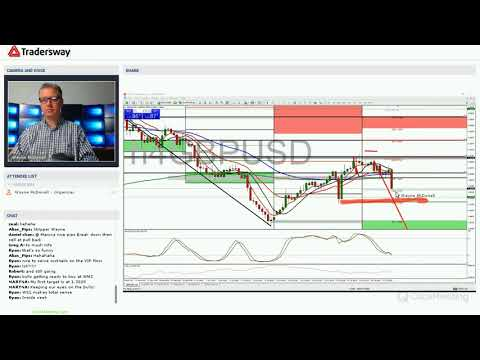 Forex Trading Strategy Webinar Video For Today: (LIVE Tuesday October 17, 2017)