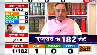 Zee News Special Coverage: Watch live updates of Result day 2017