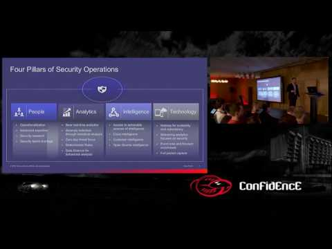 CONFidence 2016: Making sense out of the Security Operations (Gaweł Mikołajczyk)