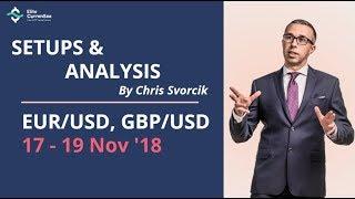 EUR/USD, GBP/USD Analysis & Setups 17 - 19 Nov '18