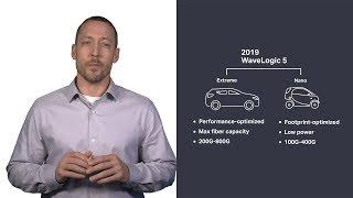 Chalk Talk: WaveLogic 5 Nano 100G-400G Footprint-Optimized Coherent Optical Solutions