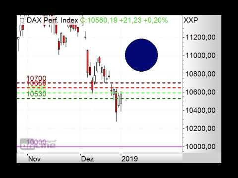 DAX - 10.600 Punkte im Fokus - Morning Call 03.01.2019