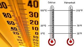 Física-Formula para converter grau Celsius para Fahrenheit e Kelvin