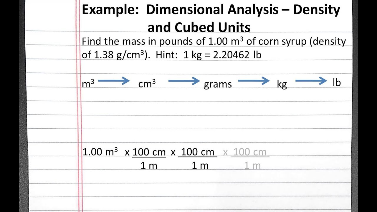 CHEMISTRY 101: Dimensional Analysis density and cubed units - YouTube
