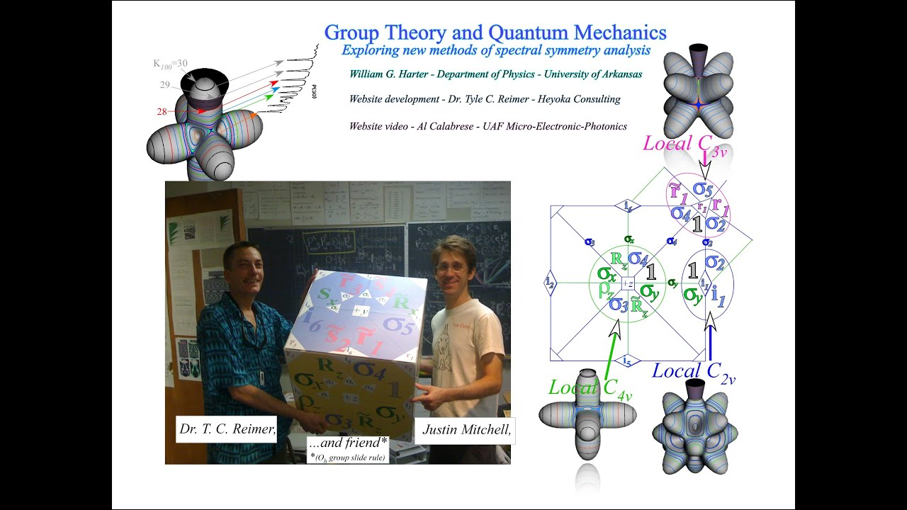 PHYS 5093: Group Theory in Quantum Mechanics (Spring 2015