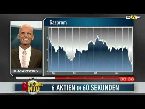 Maydorns Minute: Commerzbank, K+S, Gazprom, Nordex, JinkoSolar, Ballard Power