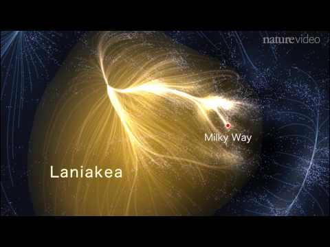 """Laniakea"" Galaxy Supercluster"