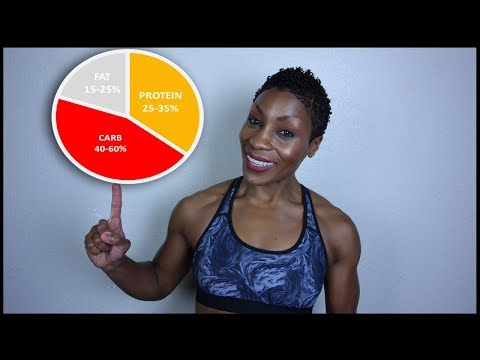 Nutrition 101: Macronutrient Set Up Guide I Proteins I Carbs I Fats