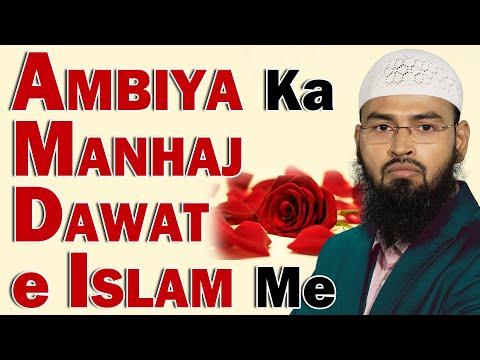 Ambiya Ka Manhaj Dawat e Islam Me By Adv. Faiz Syed (Hyderabad)