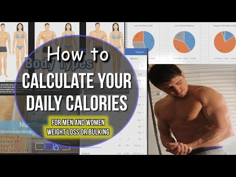 How To Calculate Your Daily Calories For Weight Loss Or Gaining Weight - Men And Women
