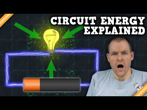 Energy doesn't FLOW the way you THINK! (Electrodynamics)