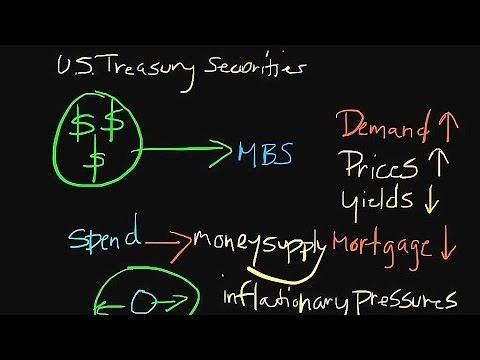 how-open-market-operations-work-|-episode-44