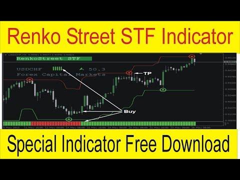 Best free forex signals world