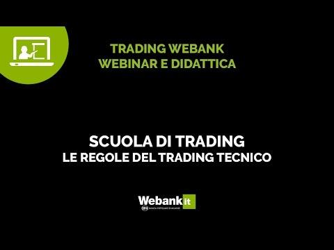 Webank trading forex