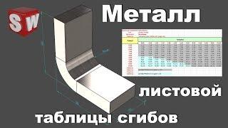 Металл листовой таблицы гибки (SolidWorks)