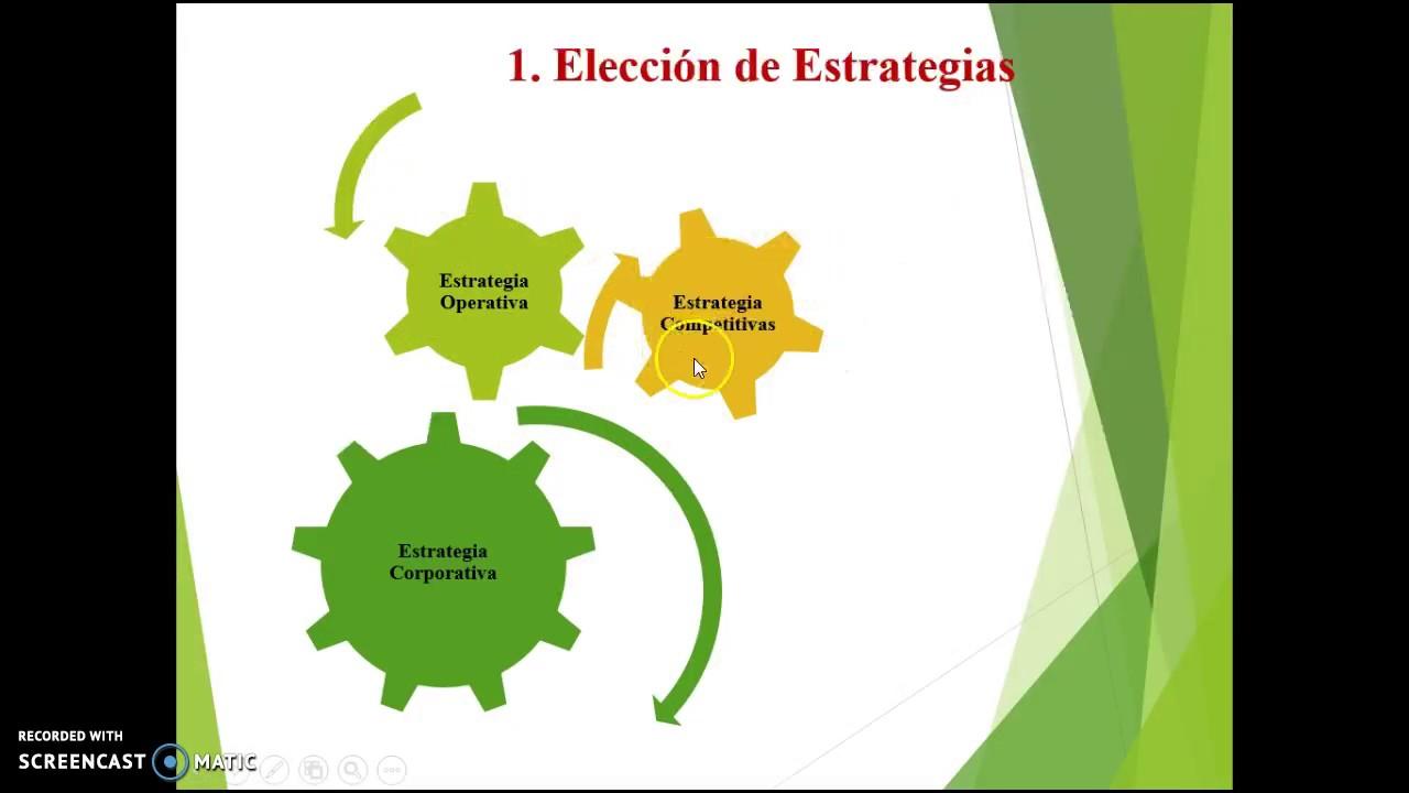 Unidad 1 y 2: Fase 4 - Informe final del Plan Estratégico - YouTube
