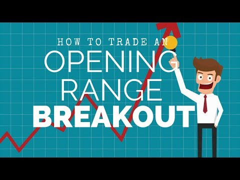 How to trade an Opening Range Breakout (ORB)