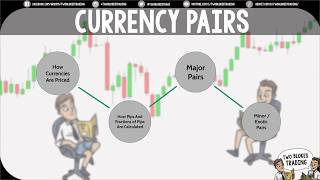 4. How to Understand Currency Pairs