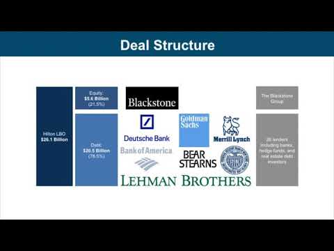 Hilton Leveraged Buyout - The Hospitality Buyout of The Century