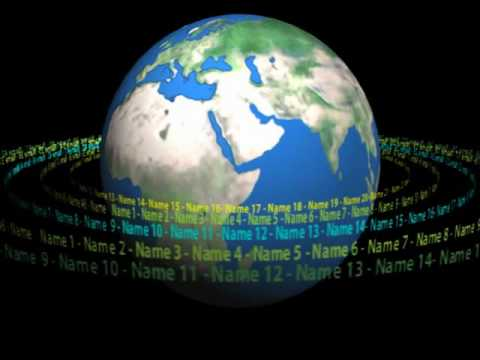 3D Graphics - World Rotate with Names Orbit