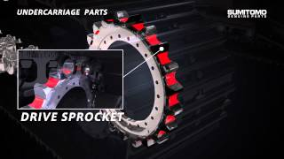 Undercarriage Parts (Link chain, Track/Carrier Roller,Front Idler, Drive Sprocket)