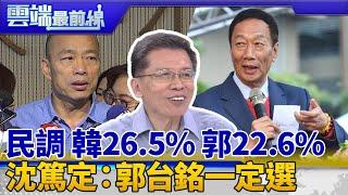 民調 韓26.5% 蔡24.4% 郭22.6% 柯14.1% 沈富雄篤定:郭台銘一定選 勝選機率過半|雲端最前線 EP651精華