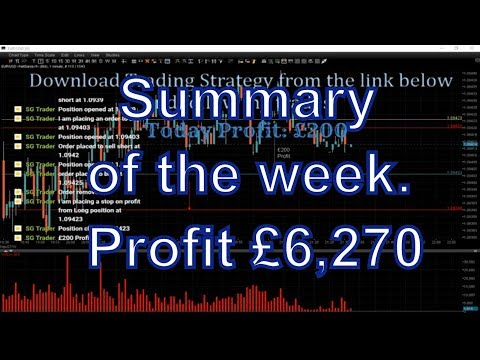 This Week Profit £6,270. It Could Also Be You. Get The Strategy And Become A Winner.