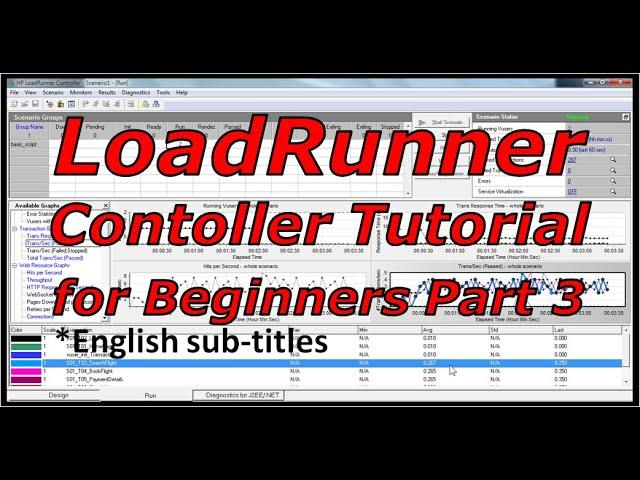Load Runner   Test Technologies
