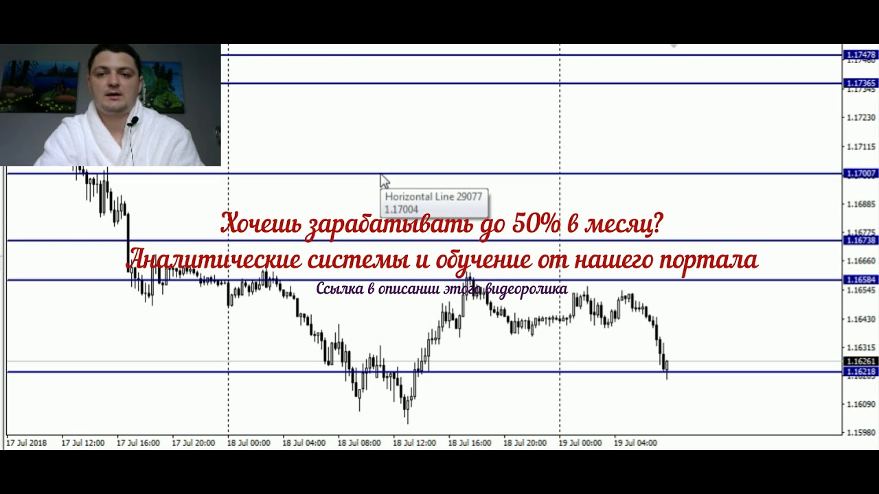 1 в день на форекс add php forex economic calendar news