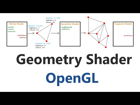 OpenGL Tutorial 49: Geometry Shader Introduction