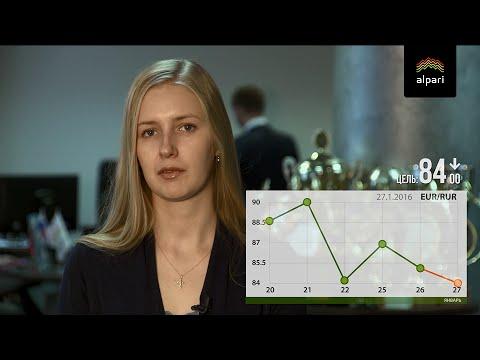 Рубль ослабевает к доллару и евро на открытии