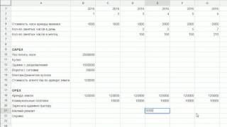 Как оценить и просчитать вашу бизнес-идею