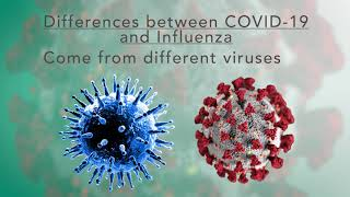 COVID-19 vs. Influenza: Similarities and Differences