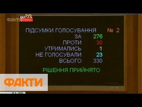 В Украине ввели