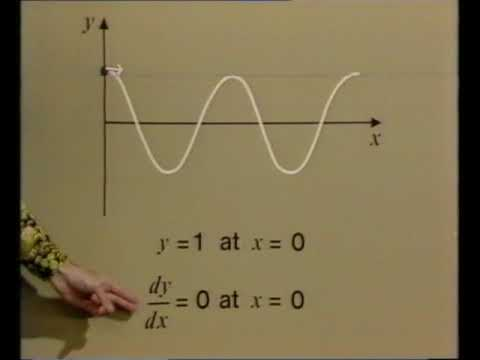Open University MST204 Good Vibrations Second Order Differential Equations Bob Tunicliffe 2