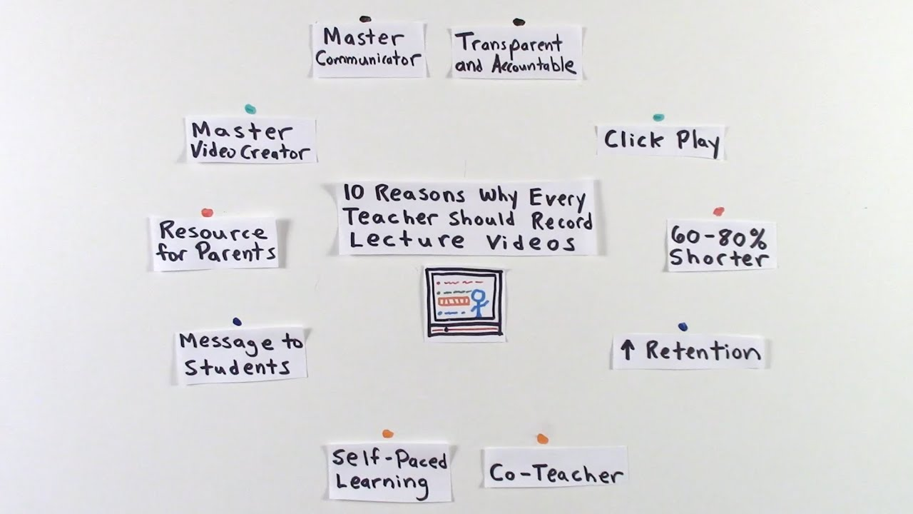 reasons why every teacher should record lecture videos 10 reasons why every teacher should record lecture videos paperslide dr lodge mccammon