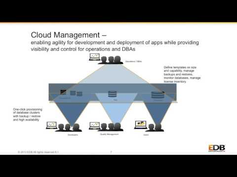 Integrating Hybrid Cloud Database-as-a-Service with Cloud Foundry's Service Broker — Harsarling