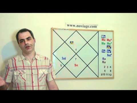 Ведическая Астрология - Дети (А. Тубин)