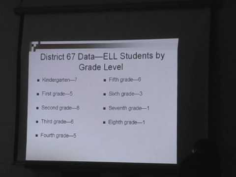 Golf 67 English Language Learners Presentation, Pa...