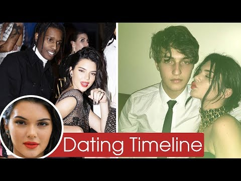 who is kendall dating love island