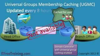 MCITP 70-640: Universal Group Membership Caching