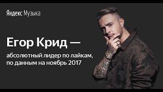 Наш любимый Егор САМЫЙ ЛАЙКНУТЫЙ АРТИСТ НА Яндекс Музыке!♥♥♥