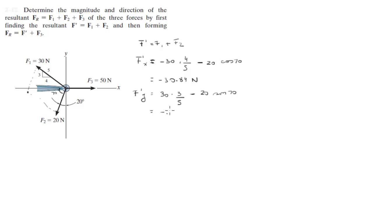 Force Table Vector Addition Of Forces