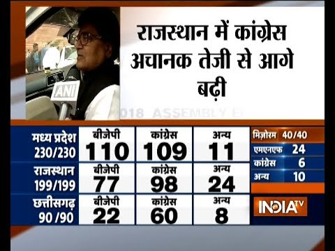 Any talk of an alliance will be done once the whole picture is clear, says Ramgopal Yadav